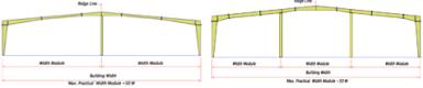 Multi span Frame